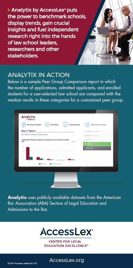 Analytix Page Two